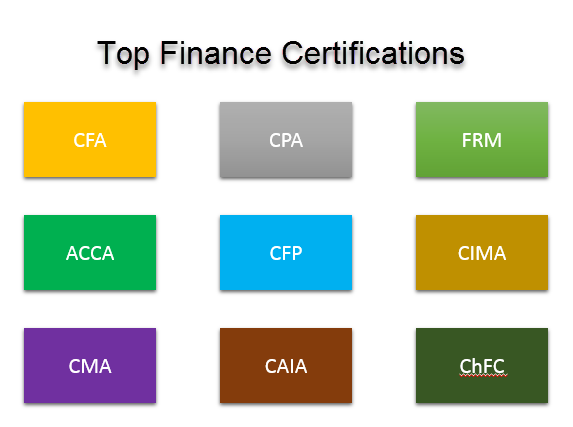 Finance Certifications