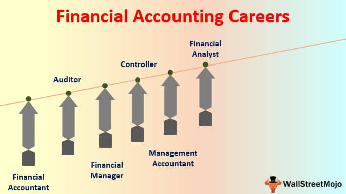 Financial Accounting Careers List