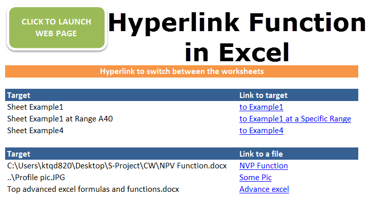 HYPERLINK Excel Function (Formula, Examples) | How to Insert HYPERLINK?