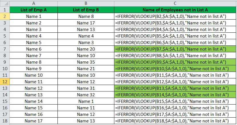 IFERROR Function Example 3