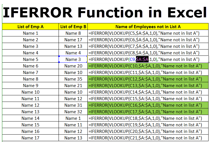 IFERROR Function in Excel