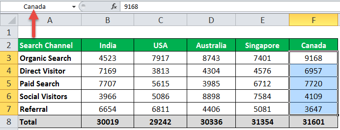 INDIRECT Function in Excel Example 1-1