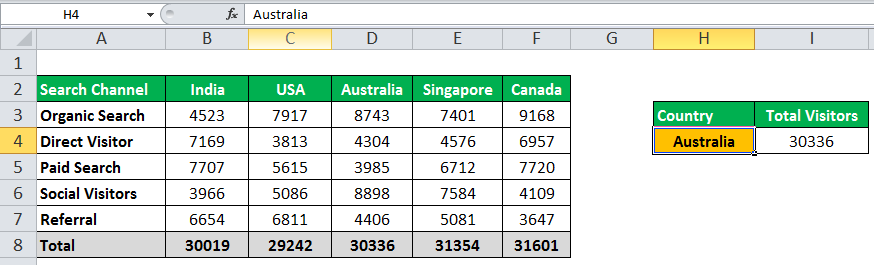 INDIRECT Function in Excel Example 1-10