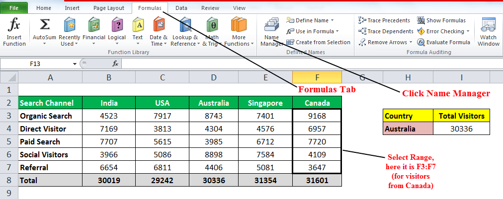 INDIRECT Function in Excel Example 1-2