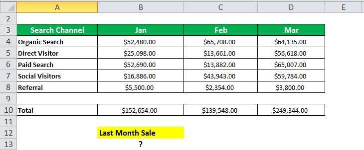 INDIRECT Function in Excel Example 1-25