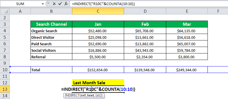 INDIRECT Function in Excel Example 1-26