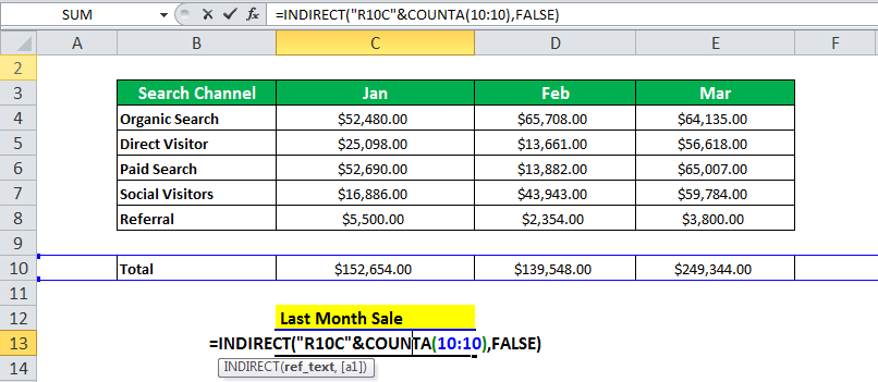INDIRECT Function in Excel Example 1-27