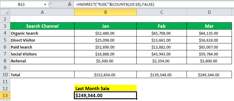 INDIRECT Function in Excel Example 1-28