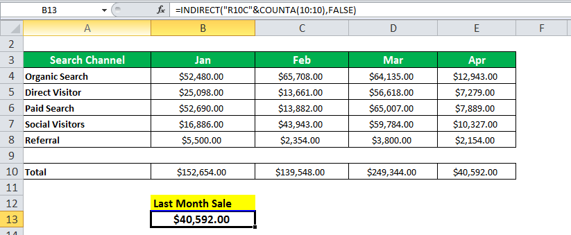 INDIRECT Function in Excel Example 1-29