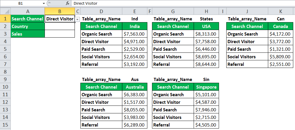 INDIRECT Function in Excel Example 1-30