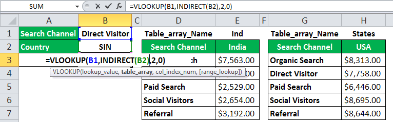 INDIRECT Function in Excel Example 1-32