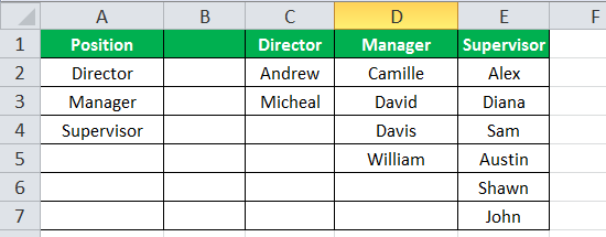 INDIRECT Function in Excel Example 1-35