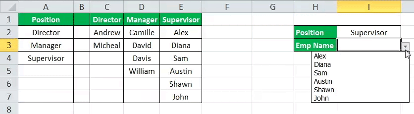 INDIRECT Function in Excel Example 1-40