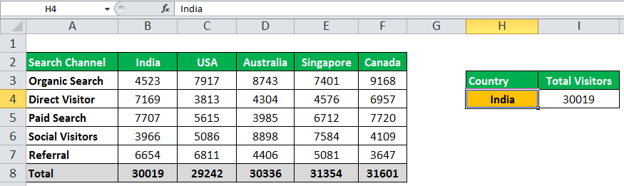INDIRECT Function in Excel Example 1-8
