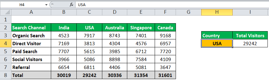 INDIRECT Function in Excel Example 1-9