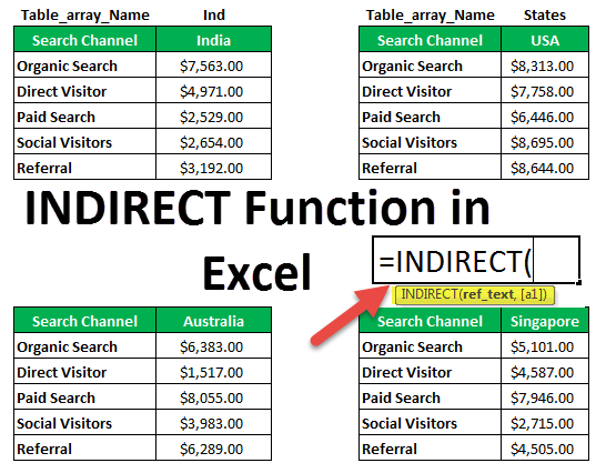 how to find table array in excel