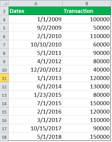 LOOKUP Function Example 2