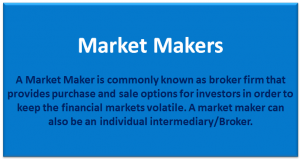 Market Maker   Definition, Example, Strategy & Role of a Broker