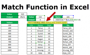 Match Excel Function