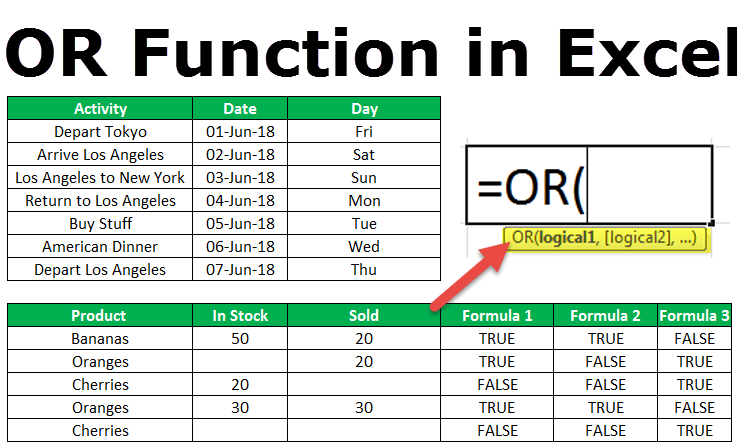 or function in excel formula examples how to use or in excel