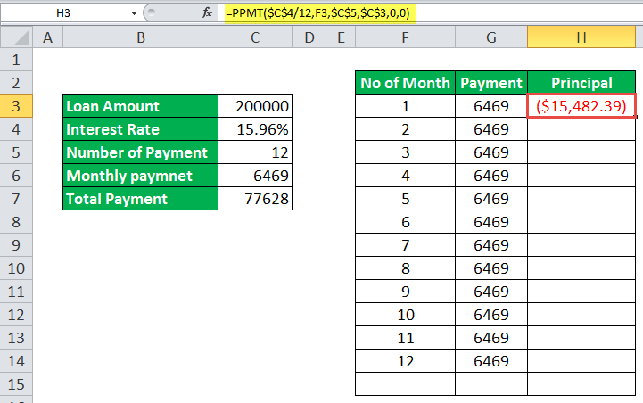 PPMT function in excel Example 1-2
