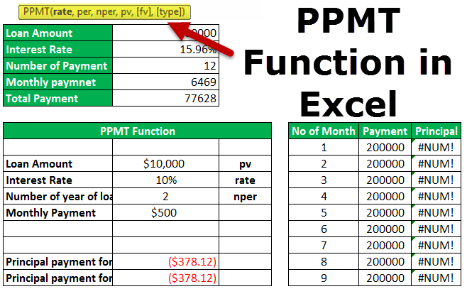PPMT Function in Excel