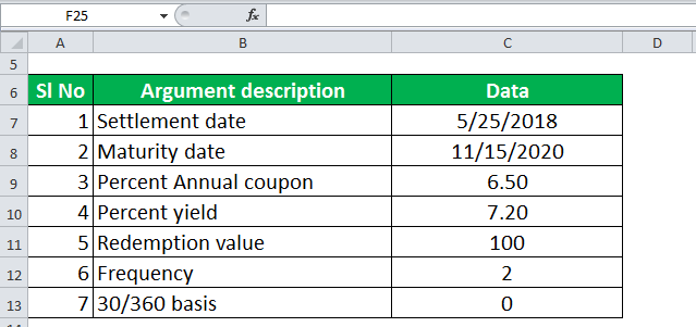 Price function in Excel Example #1