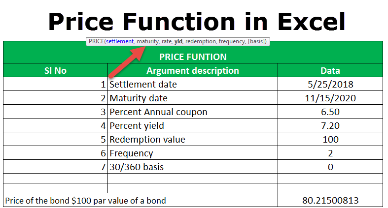 Price function in Excel