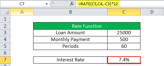RATE Function Example 1