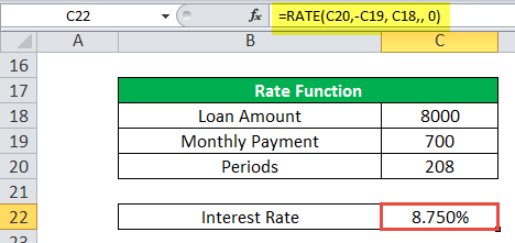 RATE Function Example 3