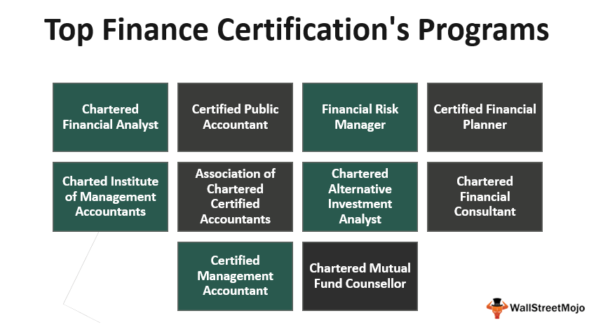 Top 10 Finance Certifications Programs