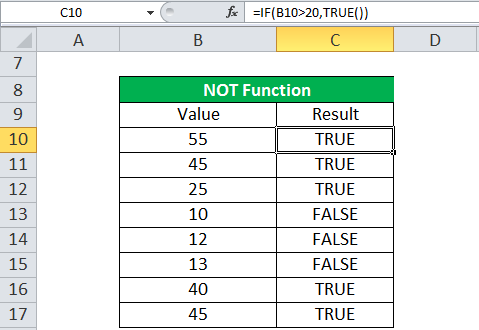 True Function Example 2