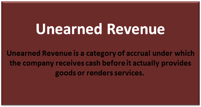 unearned revenue on balance sheet sales examples journal entries