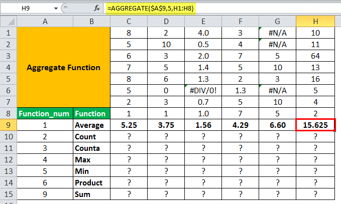 Aggregate Example 1-9