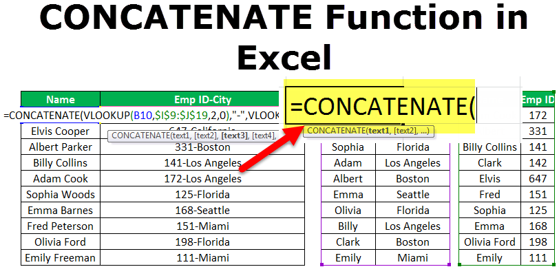 CONCATENATE Function in Excel (Formula, Examples) | How to Use?