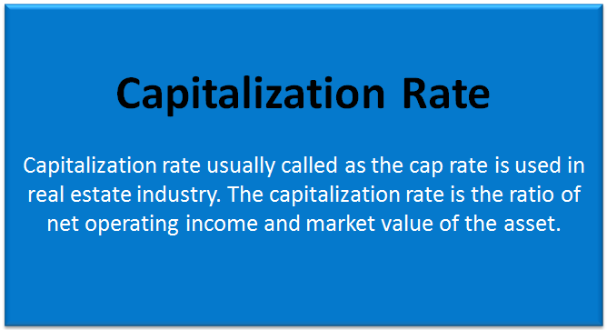 Capitalization rate definition
