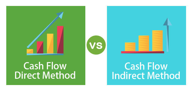 Cash-Flow-Direct-Method-vs-Cash-Flow-Indirect-Method