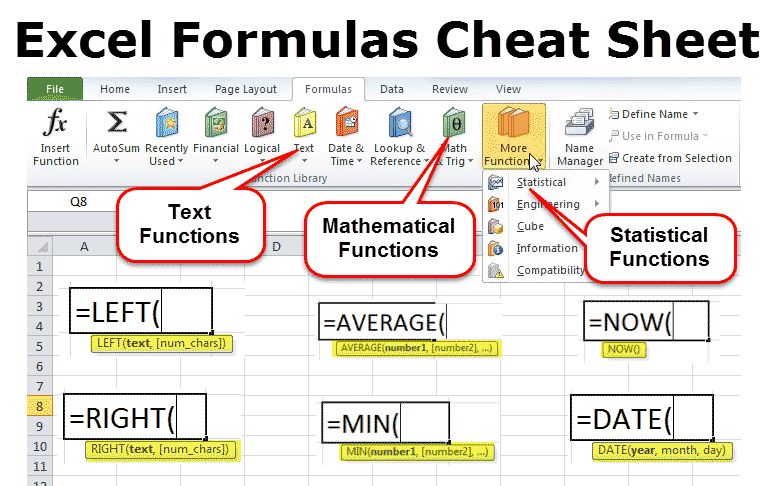 Cheat Sheet of Excel Formulas