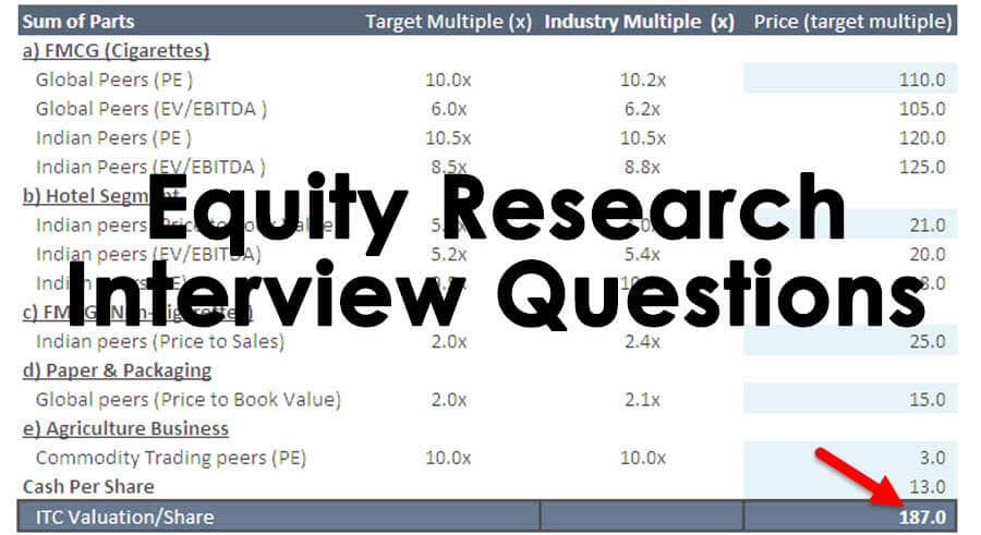 Top 20 Equity Research Interview Questions (with Answers)