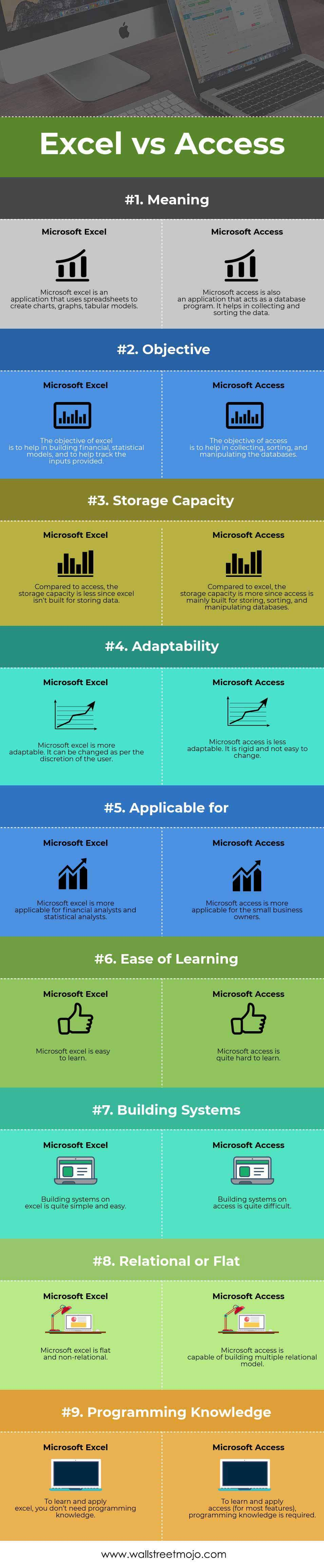 Excel vs Access | Top 9 Differences Between (with infographics)