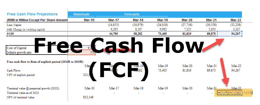 Free Cash Flow FCF