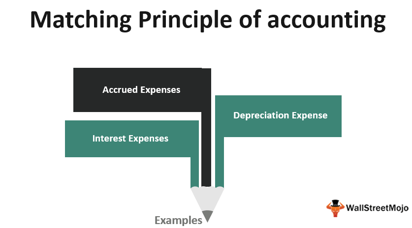 Matching Principle of Accounting_1