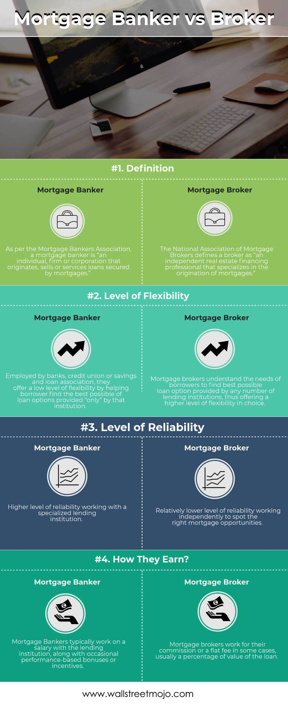 Mortgage-Banker-vs-Broker