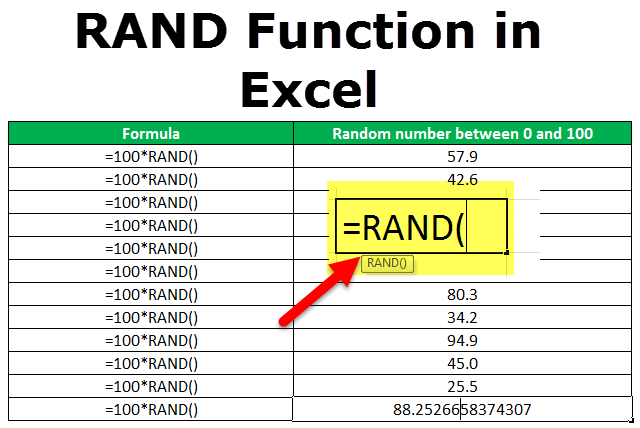 RAND in Excel