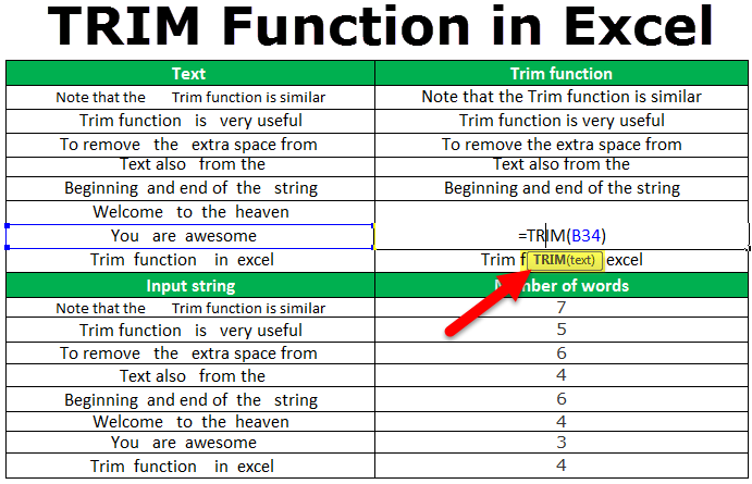 TRIM in Excel (Formula, Examples) | How to Use TRIM Function in Excel?