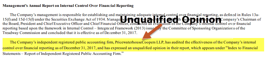 audited financial statements - unqualified opinion