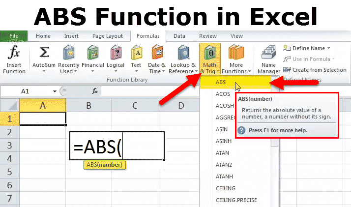 ABS Function in Excel