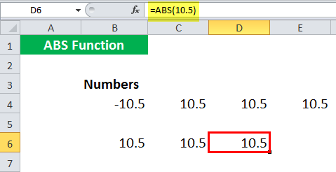 ABS in Excel - Illustration 11