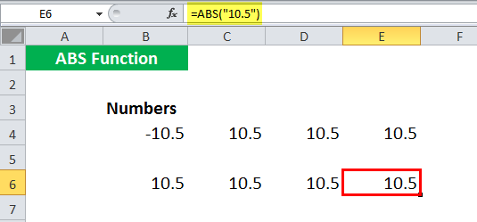 ABS in Excel - Illustration 13