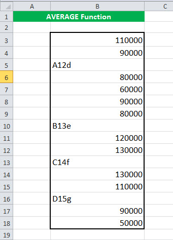 AVERAGE Formula Excel Example 4